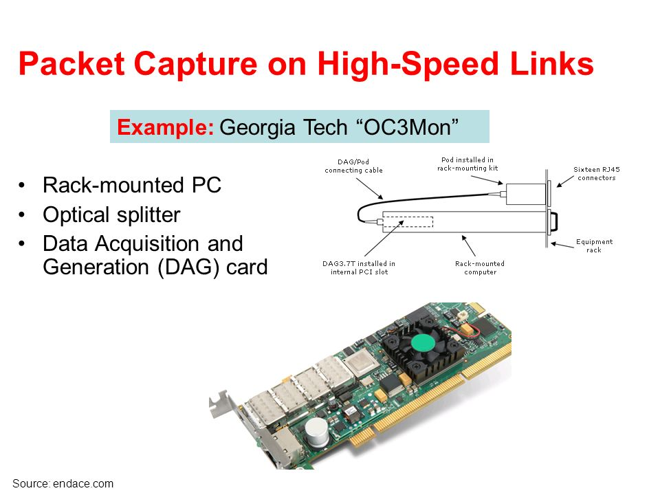 Packet Capture on High-Speed Links Example: Georgia Tech OC3Mon Rack-mounted PC Optical splitter Data Acquisition and Generation (DAG) card Source: endace.com