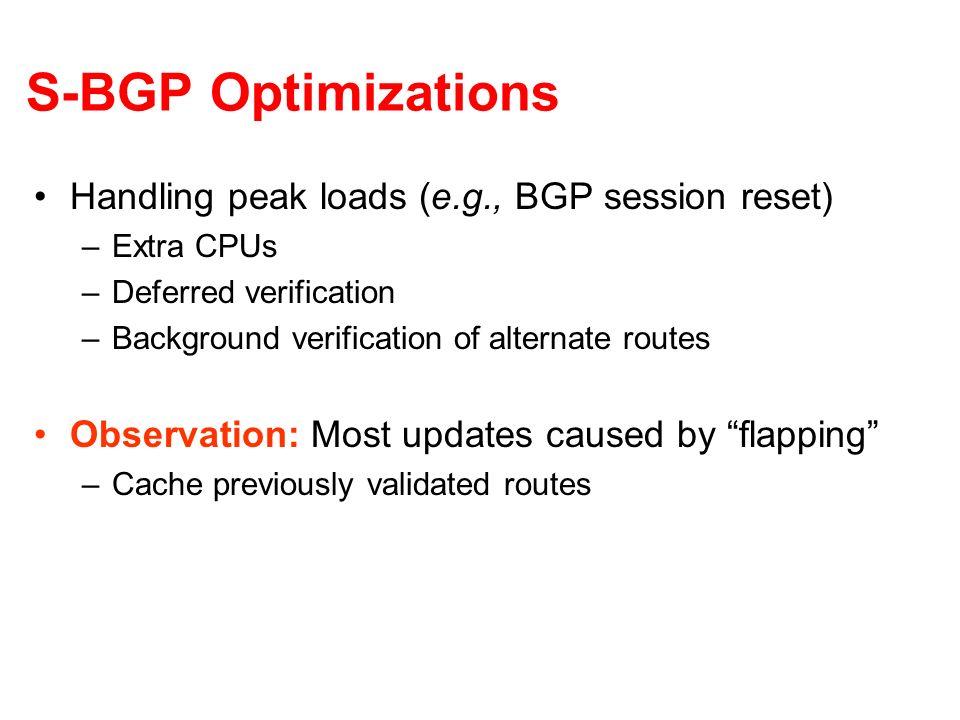 S-BGP Optimizations Handling peak loads (e.g., BGP session reset) –Extra CPUs –Deferred verification –Background verification of alternate routes Obse
