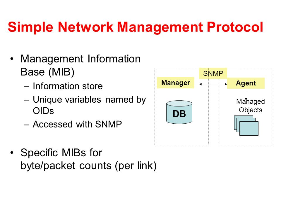 Simple Network Management Protocol Management Information Base (MIB) –Information store –Unique variables named by OIDs –Accessed with SNMP Specific MIBs for byte/packet counts (per link) Manager Agent SNMP DB Managed Objects