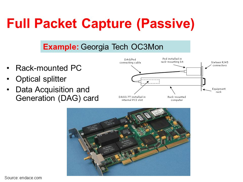 Full Packet Capture (Passive) Example: Georgia Tech OC3Mon Rack-mounted PC Optical splitter Data Acquisition and Generation (DAG) card Source: endace.