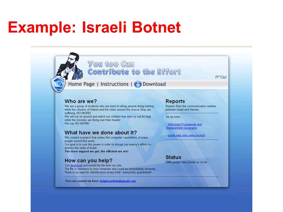 Example: Israeli Botnet
