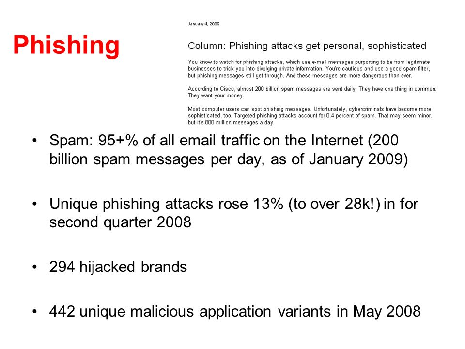 Phishing Spam: 95+% of all email traffic on the Internet (200 billion spam messages per day, as of January 2009) Unique phishing attacks rose 13% (to over 28k!) in for second quarter 2008 294 hijacked brands 442 unique malicious application variants in May 2008