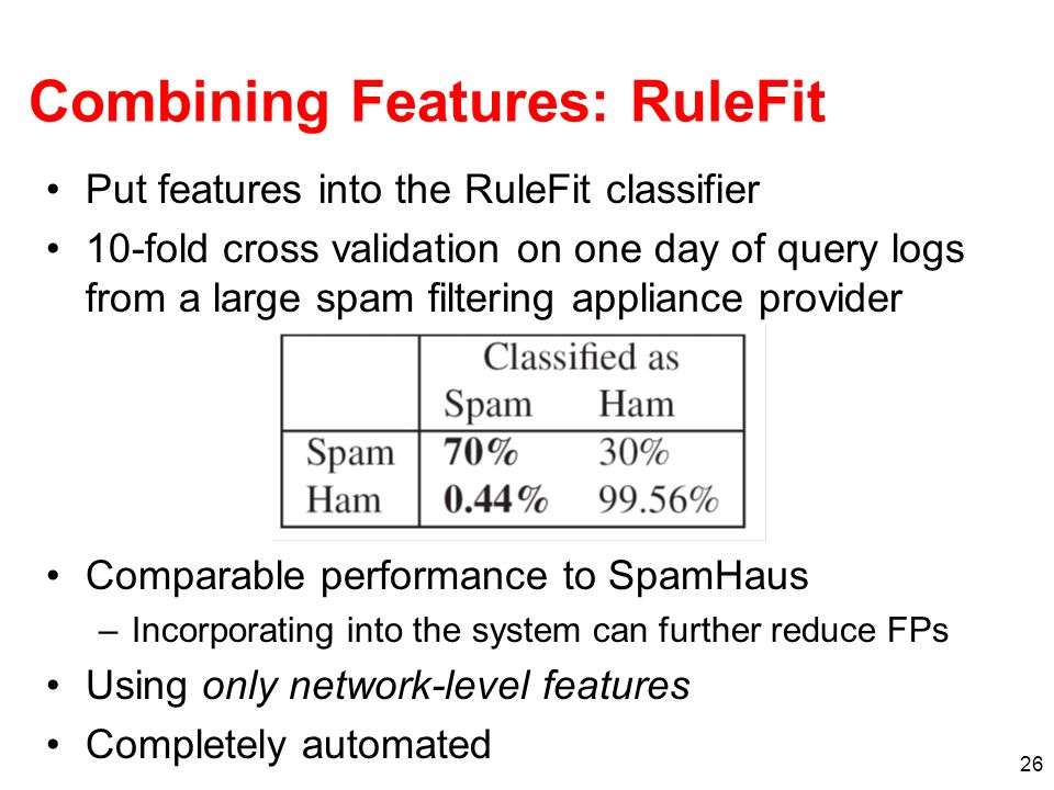 26 Combining Features: RuleFit Put features into the RuleFit classifier 10-fold cross validation on one day of query logs from a large spam filtering