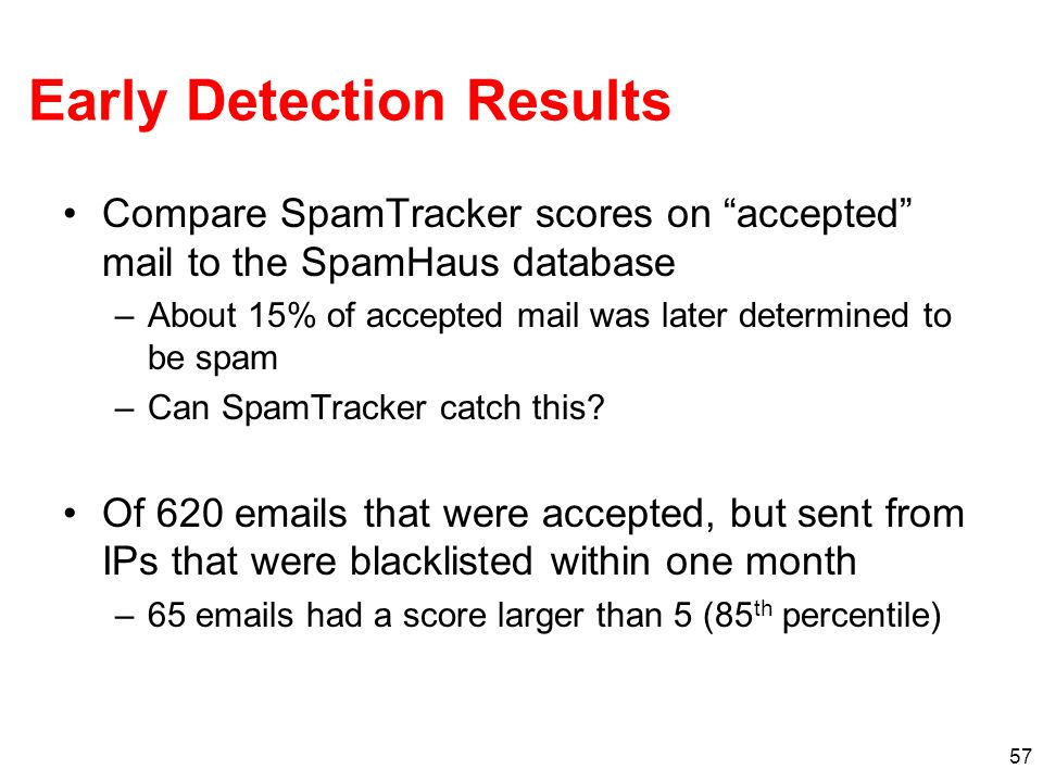 57 Early Detection Results Compare SpamTracker scores on accepted mail to the SpamHaus database –About 15% of accepted mail was later determined to be