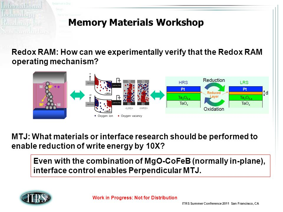 ITRS Summer Conference 2011 San Francisco, CA Work in Progress: Not for Distribution Memory Materials Workshop Redox RAM: How can we experimentally ve