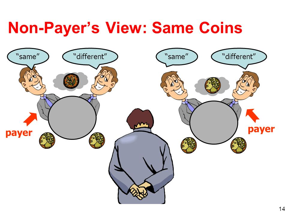 14 Non-Payers View: Same Coins samedifferent payer samedifferent
