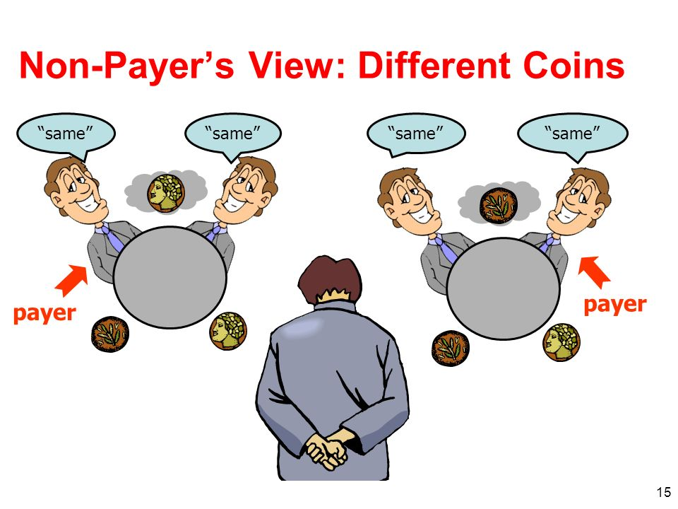 15 Non-Payers View: Different Coins same payer same