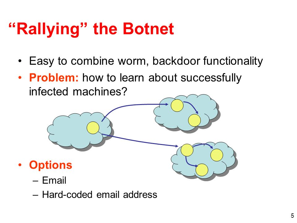5 Rallying the Botnet Easy to combine worm, backdoor functionality Problem: how to learn about successfully infected machines? Options –Email –Hard-co