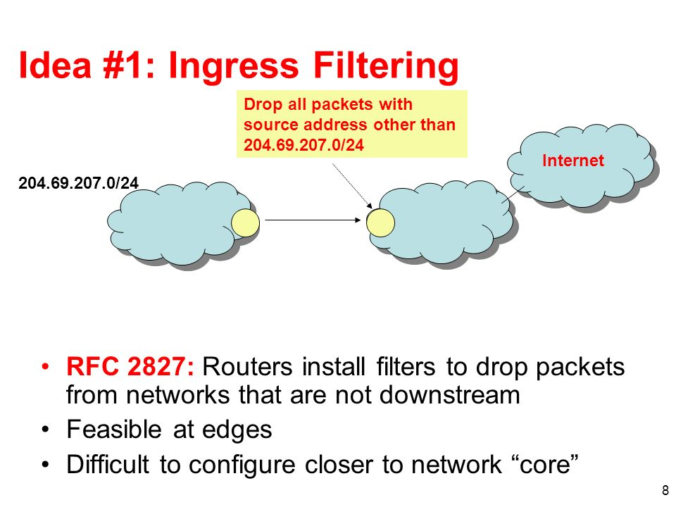 8 Idea #1: Ingress Filtering RFC 2827: Routers install filters to drop packets from networks that are not downstream Feasible at edges Difficult to configure closer to network core 204.69.207.0/24 Internet Drop all packets with source address other than 204.69.207.0/24