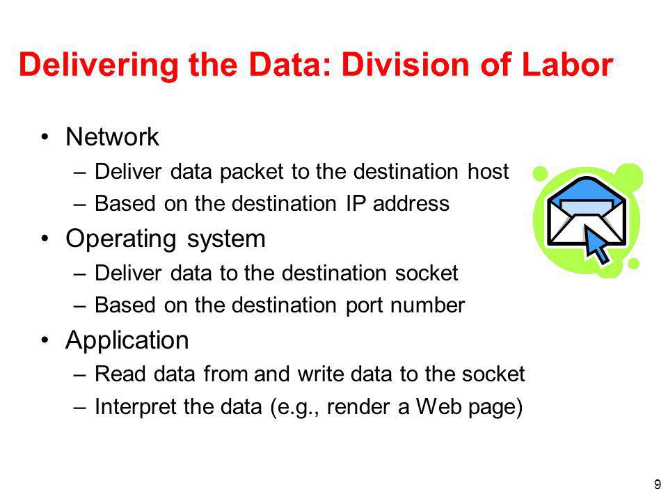 9 Delivering the Data: Division of Labor Network –Deliver data packet to the destination host –Based on the destination IP address Operating system –Deliver data to the destination socket –Based on the destination port number Application –Read data from and write data to the socket –Interpret the data (e.g., render a Web page)