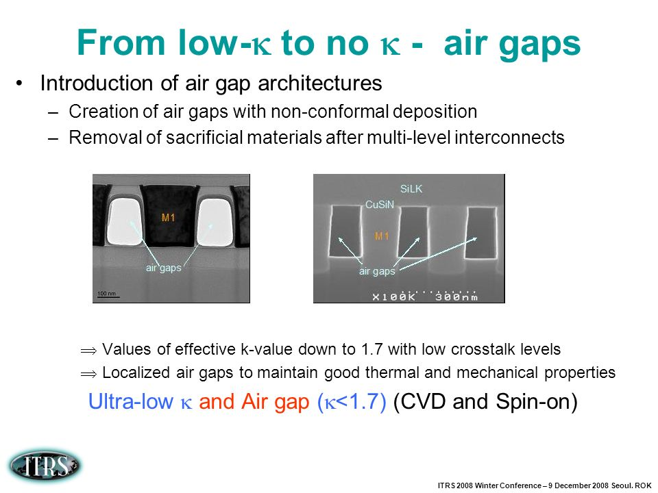 ITRS 2008 Winter Conference – 9 December 2008 Seoul. ROK From low- to no - air gaps Introduction of air gap architectures –Creation of air gaps with n