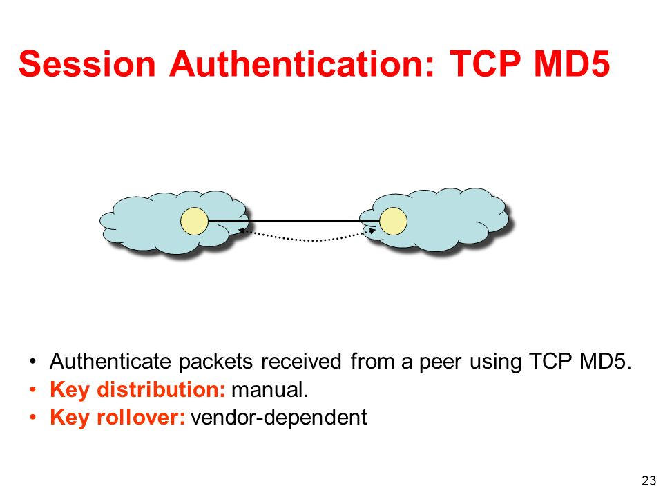 23 Session Authentication: TCP MD5 Authenticate packets received from a peer using TCP MD5. Key distribution: manual. Key rollover: vendor-dependent