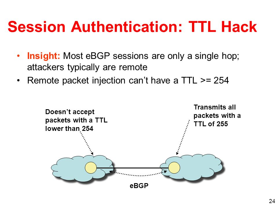 24 Session Authentication: TTL Hack Insight: Most eBGP sessions are only a single hop; attackers typically are remote Remote packet injection cant hav