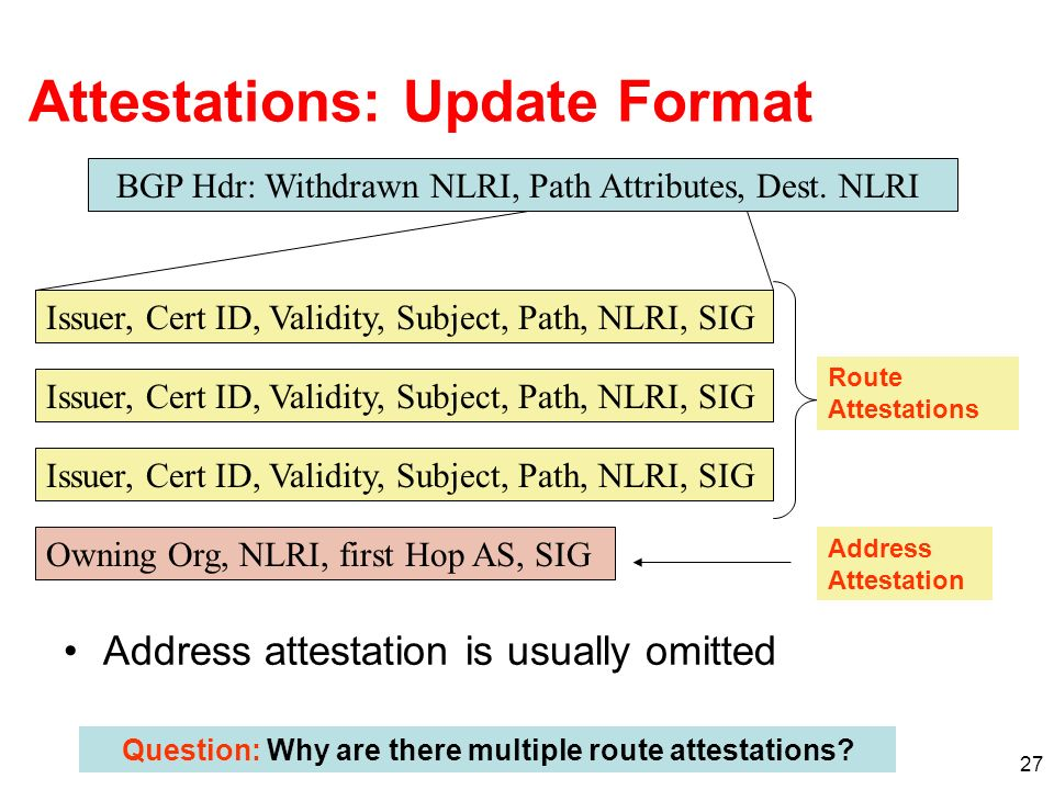 27 Attestations: Update Format Address attestation is usually omitted Owning Org, NLRI, first Hop AS, SIG Issuer, Cert ID, Validity, Subject, Path, NL