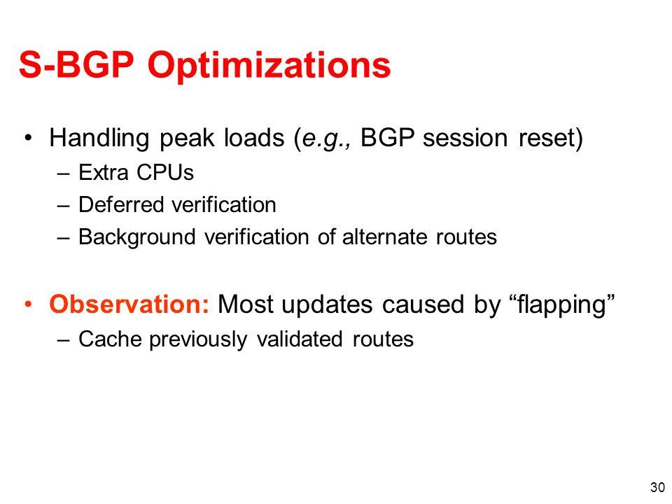 30 S-BGP Optimizations Handling peak loads (e.g., BGP session reset) –Extra CPUs –Deferred verification –Background verification of alternate routes O