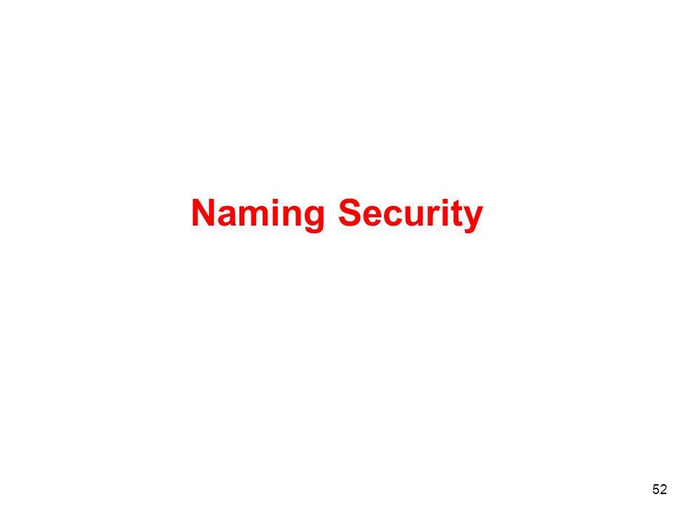 Naming Security 52