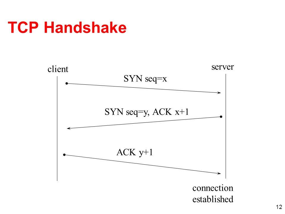 12 TCP Handshake client server SYN seq=x SYN seq=y, ACK x+1 ACK y+1 connection established