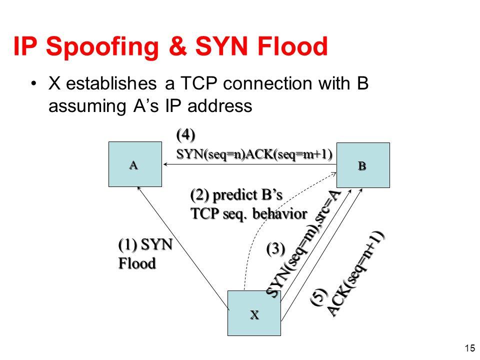 15 IP Spoofing & SYN Flood X establishes a TCP connection with B assuming As IP address A B X (1) SYN Flood (2) predict Bs TCP seq. behavior SYN(seq=m
