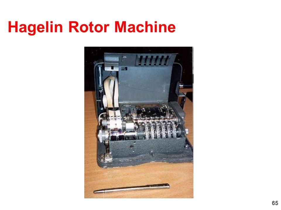 65 Hagelin Rotor Machine