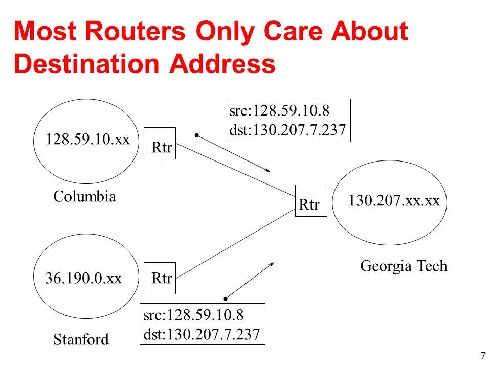 7 Most Routers Only Care About Destination Address 128.59.10.xx 130.207.xx.xx Rtr src:128.59.10.8 dst:130.207.7.237 Columbia Georgia Tech 36.190.0.xxR