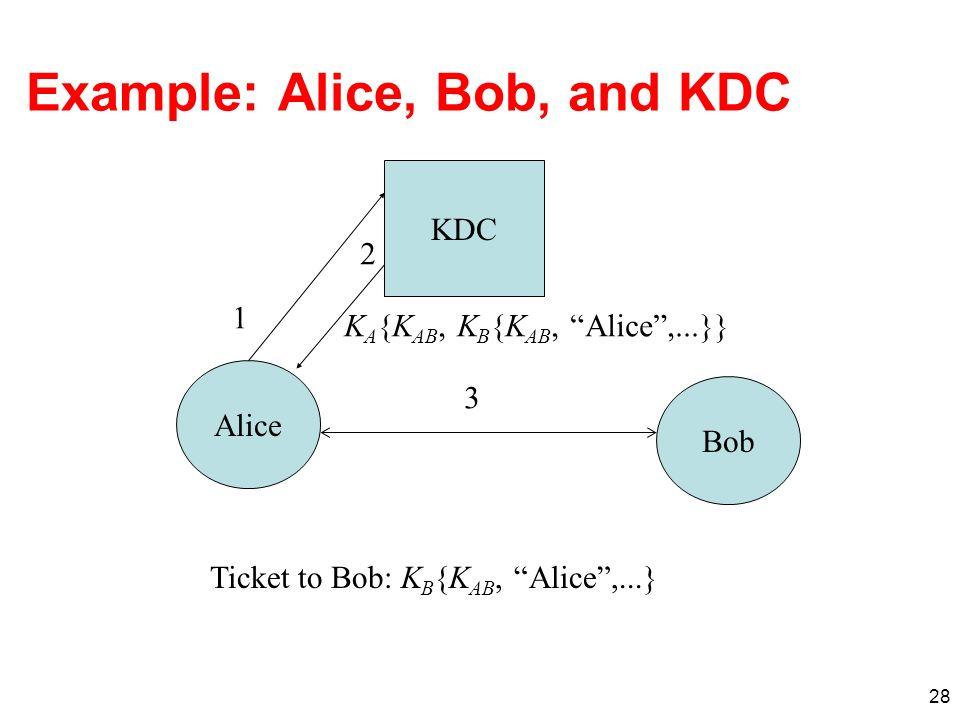 28 Example: Alice, Bob, and KDC Alice Bob KDC 1 2 3 K A {K AB, K B {K AB, Alice,...}} Ticket to Bob: K B {K AB, Alice,...}
