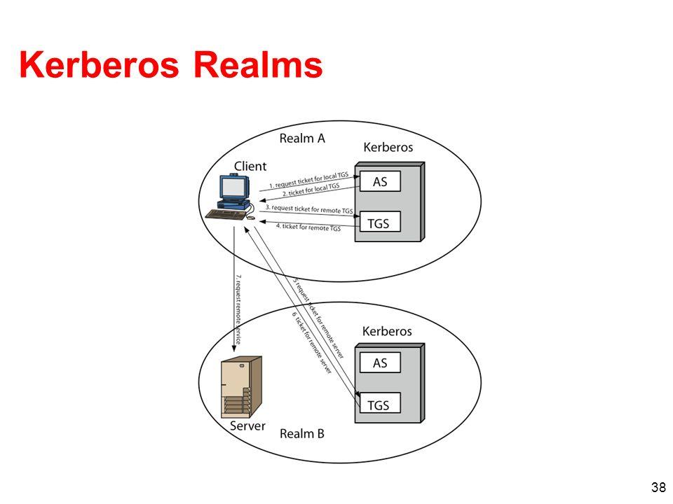 38 Kerberos Realms