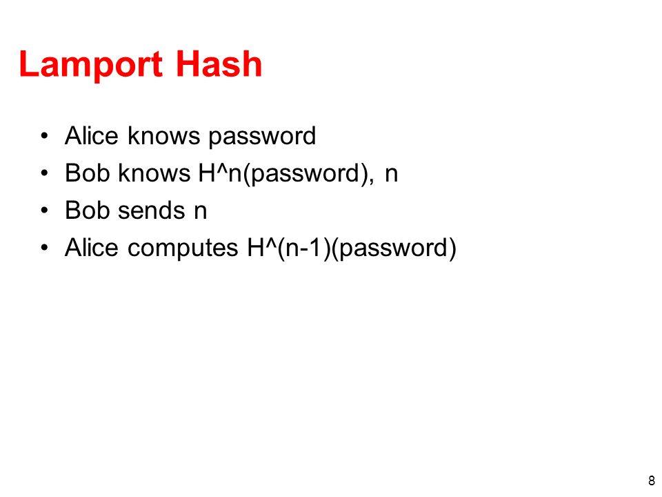 8 Lamport Hash Alice knows password Bob knows H^n(password), n Bob sends n Alice computes H^(n-1)(password)