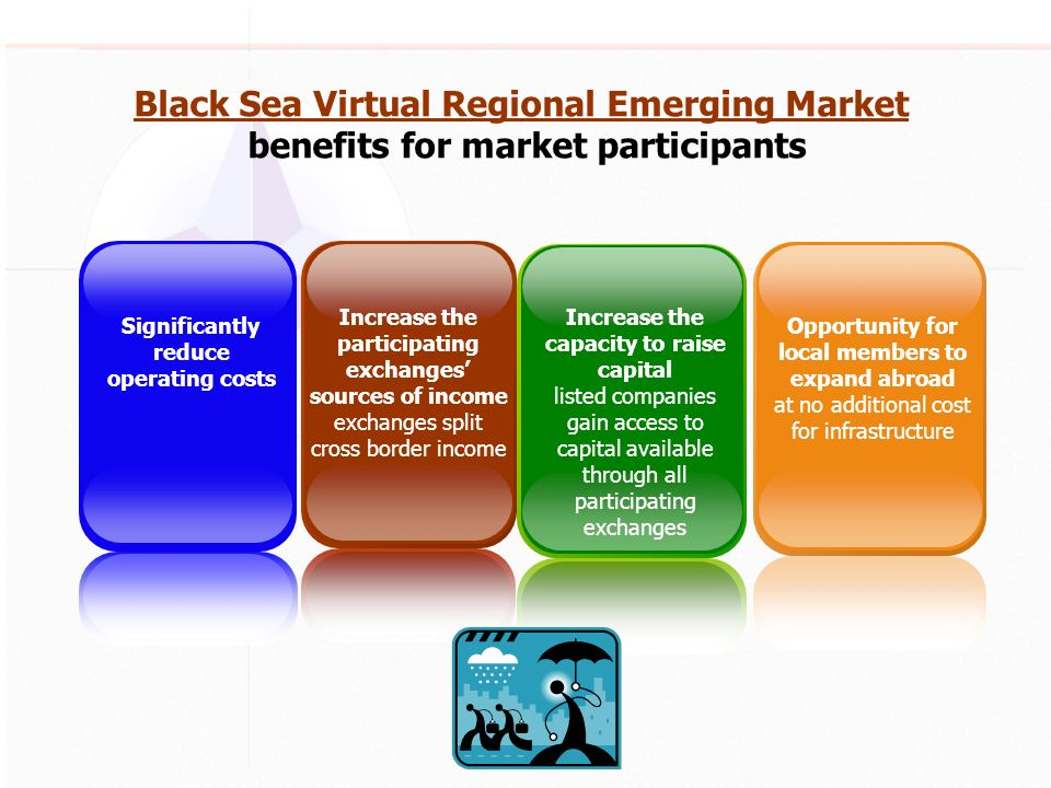 Black Sea Virtual Regional Emerging Market benefits for market participants Significantly reduce operating costs Opportunity for local members to expand abroad at no additional cost for infrastructure Increase the capacity to raise capital listed companies gain access to capital available through all participating exchanges Increase the participating exchanges sources of income exchanges split cross border income