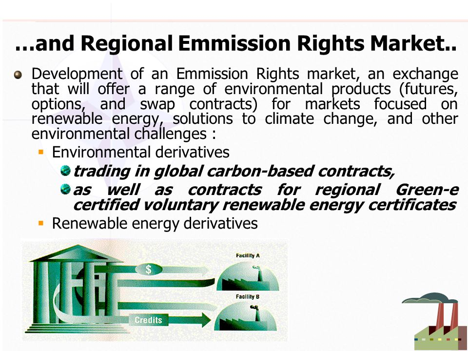 …and Regional Emmission Rights Market..
