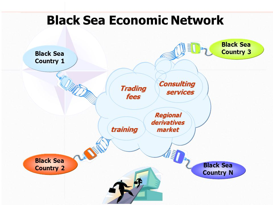 Black Sea Country 1 Black Sea Economic Network Trading platform Black Sea Country 2 Black Sea Country 3 Black Sea Country N Consultingservices Trading fees Regional derivatives market training