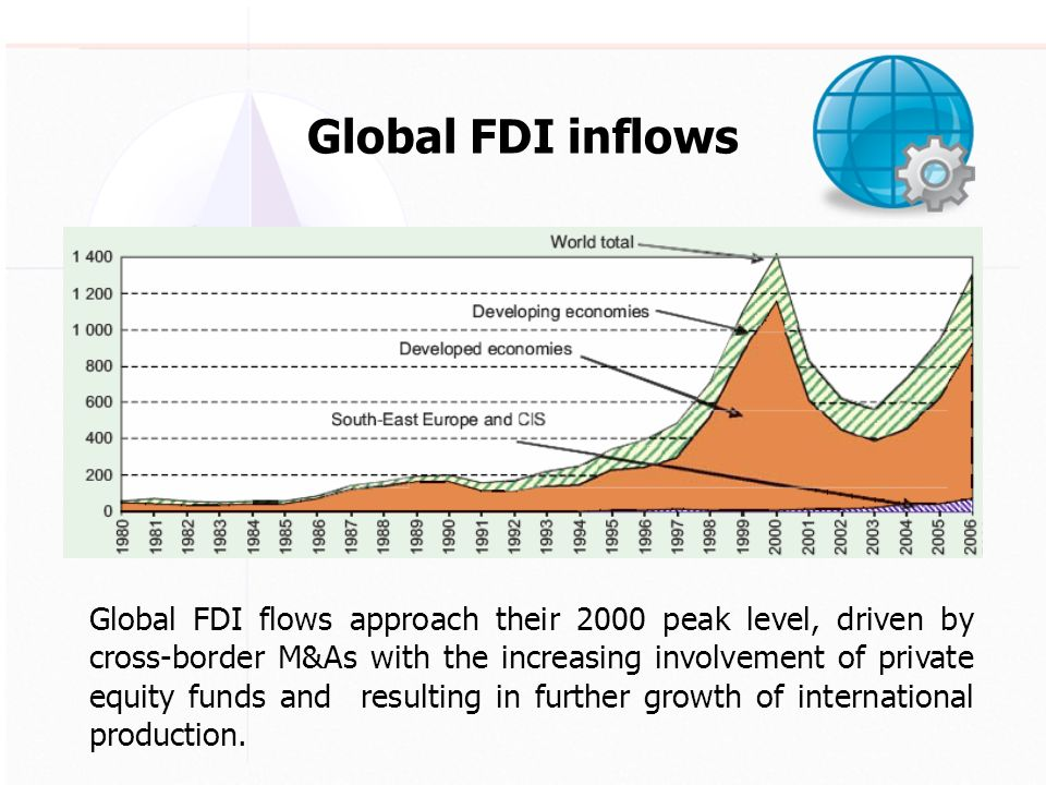 Global FDI inflows Global FDI flows approach their 2000 peak level, driven by cross-border M&As with the increasing involvement of private equity funds and resulting in further growth of international production.