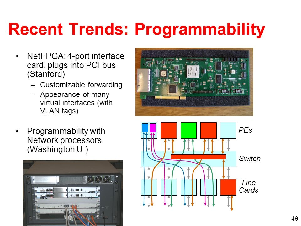 49 Recent Trends: Programmability NetFPGA: 4-port interface card, plugs into PCI bus (Stanford) –Customizable forwarding –Appearance of many virtual interfaces (with VLAN tags) Programmability with Network processors (Washington U.) Line Cards PEs Switch