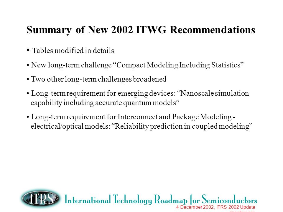 4 December 2002, ITRS 2002 Update Conference Summary of New 2002 ITWG Recommendations Tables modified in details New long-term challenge Compact Modeling Including Statistics Two other long-term challenges broadened Long-term requirement for emerging devices: Nanoscale simulation capability including accurate quantum models Long-term requirement for Interconnect and Package Modeling - electrical/optical models: Reliability prediction in coupled modeling
