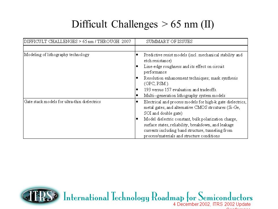 4 December 2002, ITRS 2002 Update Conference Difficult Challenges > 65 nm (II)