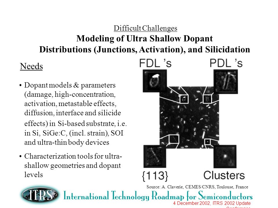 4 December 2002, ITRS 2002 Update Conference Difficult Challenges Modeling of Ultra Shallow Dopant Distributions (Junctions, Activation), and Silicidation Needs Dopant models & parameters (damage, high-concentration, activation, metastable effects, diffusion, interface and silicide effects) in Si-based substrate, i.e.
