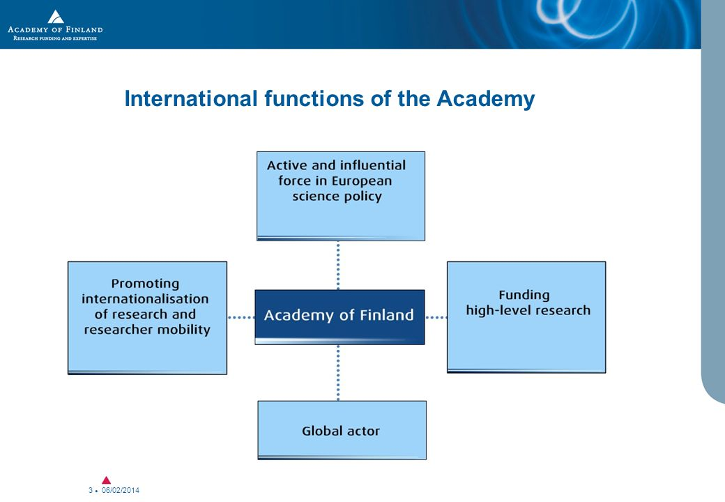 06/02/2014 3 International functions of the Academy