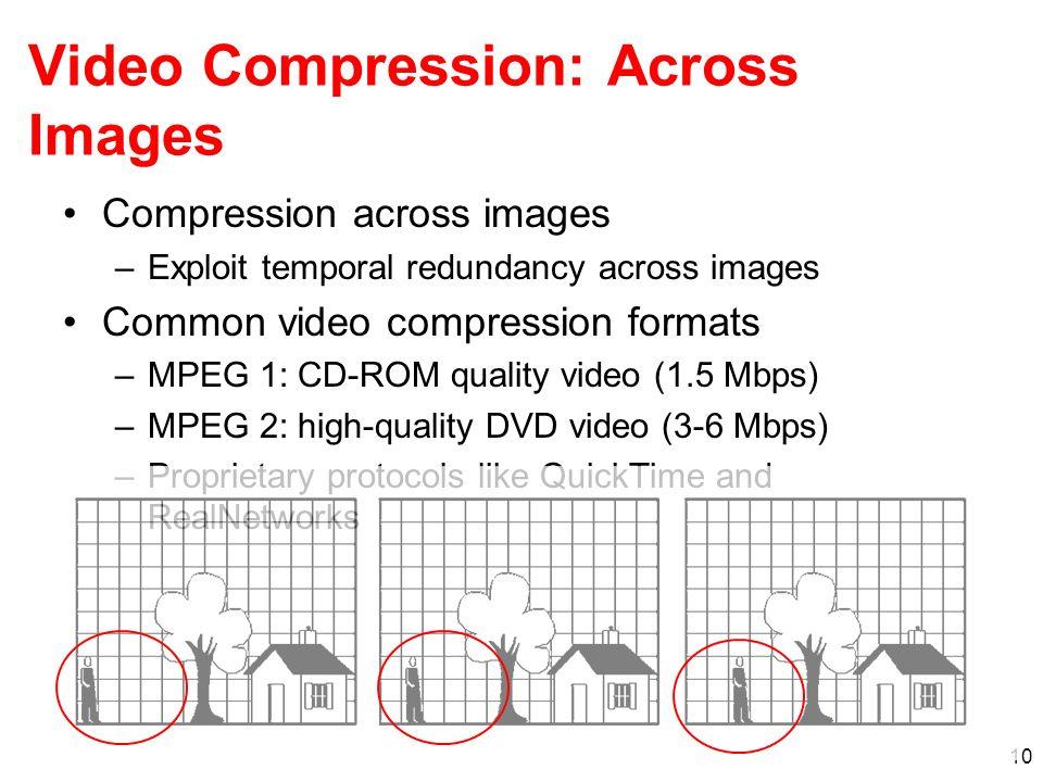 10 Video Compression: Across Images Compression across images –Exploit temporal redundancy across images Common video compression formats –MPEG 1: CD-