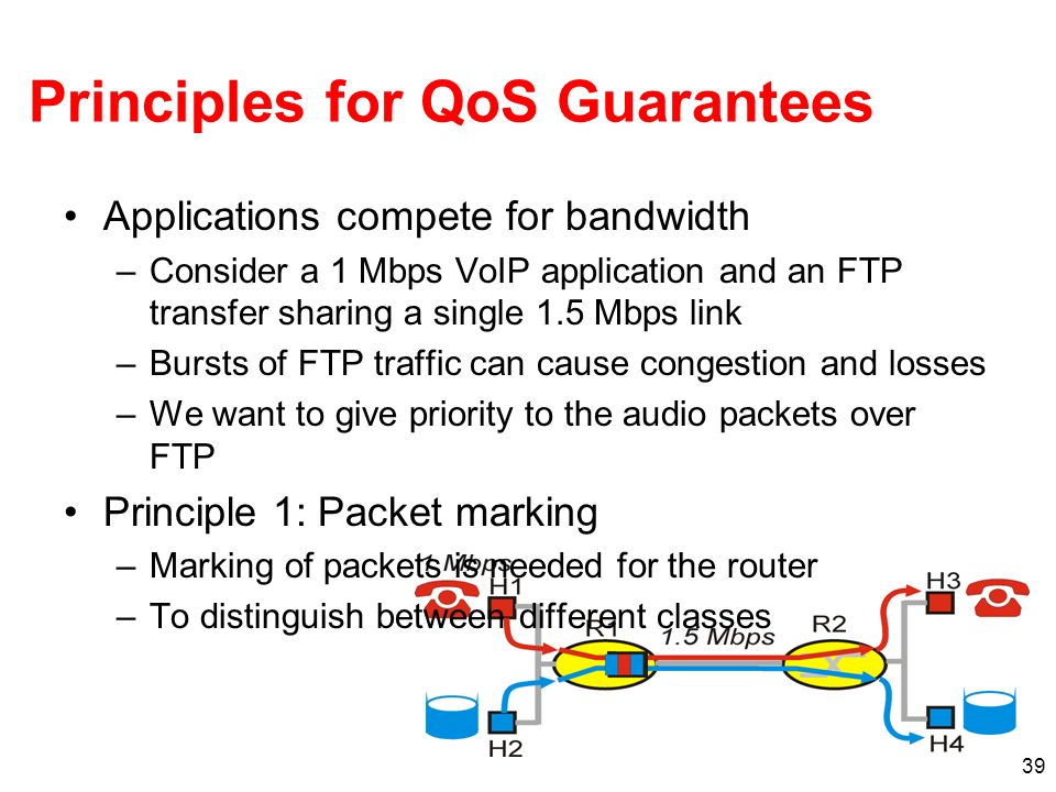 39 Principles for QoS Guarantees Applications compete for bandwidth –Consider a 1 Mbps VoIP application and an FTP transfer sharing a single 1.5 Mbps