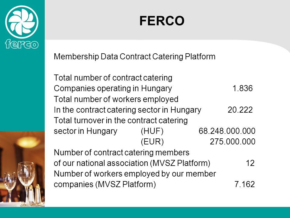 FERCO Membership Data Contract Catering Platform Total number of contract catering Companies operating in Hungary 1.836 Total number of workers employ