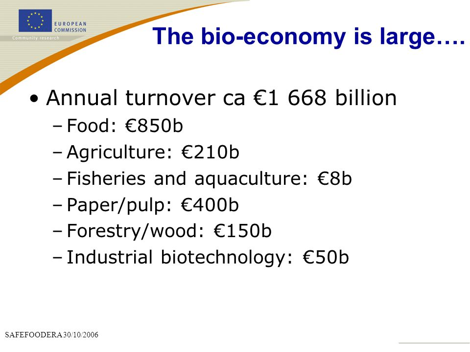SAFEFOODERA 30/10/2006 The bio-economy is large….