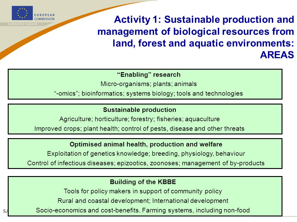 SAFEFOODERA 30/10/2006 Activity 1: Sustainable production and management of biological resources from land, forest and aquatic environments: AREAS Enabling research Micro-organisms; plants; animals -omics; bioinformatics; systems biology; tools and technologies Sustainable production Agriculture; horticulture; forestry; fisheries; aquaculture Improved crops; plant health; control of pests, disease and other threats Optimised animal health, production and welfare Exploitation of genetics knowledge; breeding, physiology, behaviour Control of infectious diseases; epizootics, zoonoses; management of by-products Building of the KBBE Tools for policy makers in support of community policy Rural and coastal development; International development Socio-economics and cost-benefits.