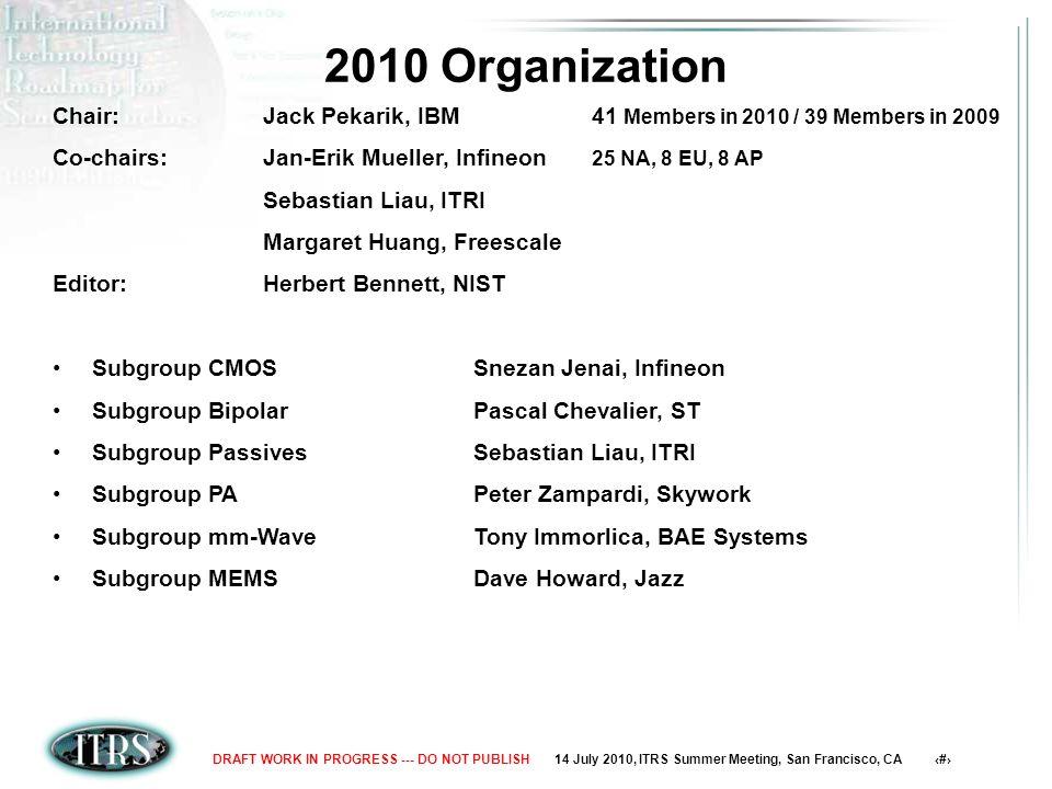 14 July 2010, ITRS Summer Meeting, San Francisco, CA 3DRAFT WORK IN PROGRESS --- DO NOT PUBLISH 2010 Membership * Inactive this year NameAffiliationNameAffiliation Pascal AnceySTMicroelectronicsYukihiro KiyotaSony Corporation, Herbert S.
