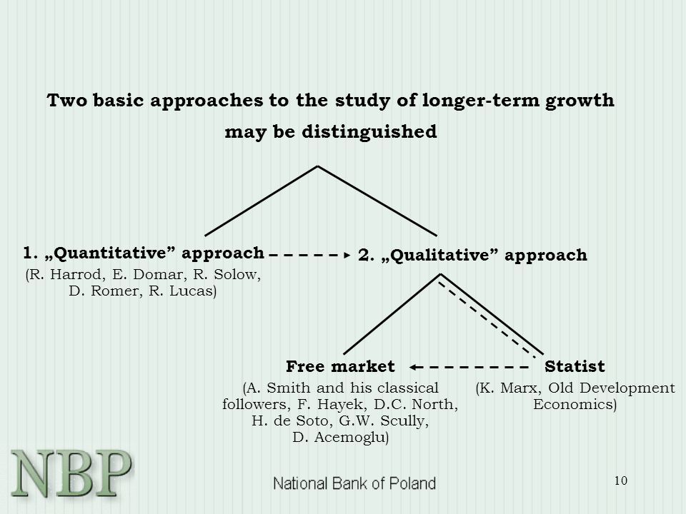 10 Two basic approaches to the study of longer-term growth may be distinguished 1. Quantitative approach (R. Harrod, E. Domar, R. Solow, D. Romer, R.