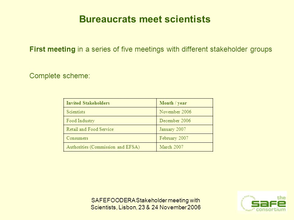 SAFEFOODERA Stakeholder meeting with Scientists, Lisbon, 23 & 24 November 2006 Bureaucrats meet scientists Invited StakeholdersMonth / year Scientists