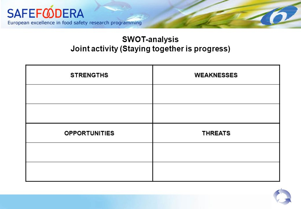 SWOT-analysis Joint activity (Staying together is progress) STRENGTHSWEAKNESSES OPPORTUNITIESTHREATS