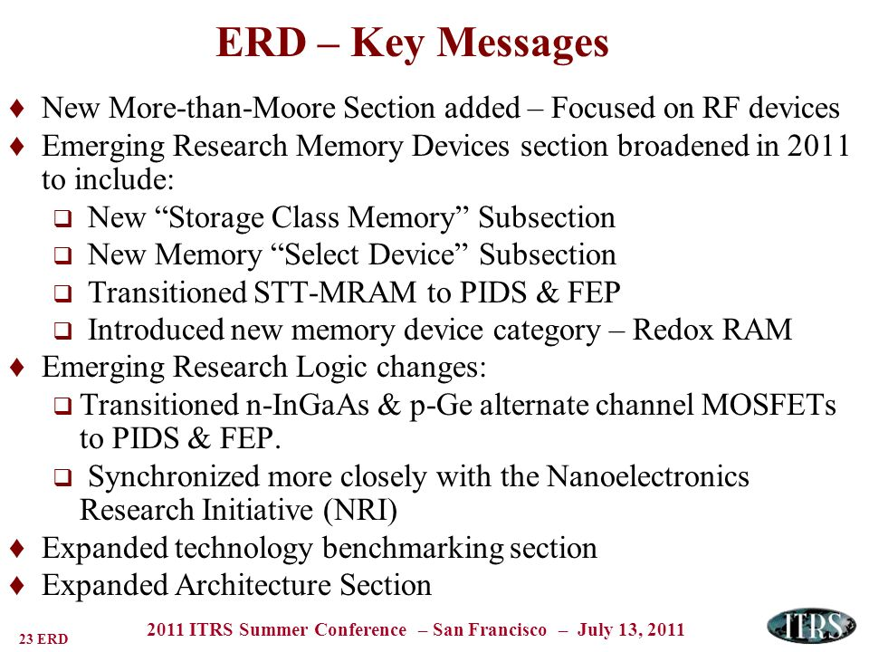 23 ERD 2011 ITRS Summer Conference – San Francisco – July 13, 2011 ERD – Key Messages New More-than-Moore Section added – Focused on RF devices Emerging Research Memory Devices section broadened in 2011 to include: New Storage Class Memory Subsection New Memory Select Device Subsection Transitioned STT-MRAM to PIDS & FEP Introduced new memory device category – Redox RAM Emerging Research Logic changes: Transitioned n-InGaAs & p-Ge alternate channel MOSFETs to PIDS & FEP.