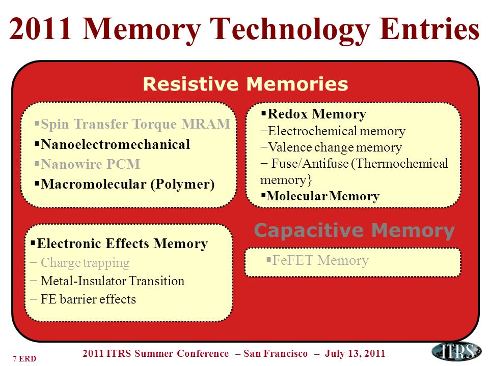 7 ERD 2011 ITRS Summer Conference – San Francisco – July 13, 2011 Resistive Memories 2011 Memory Technology Entries Electronic Effects Memory Charge trapping Metal-Insulator Transition FE barrier effects Spin Transfer Torque MRAM Nanoelectromechanical Nanowire PCM Macromolecular (Polymer) Capacitive Memory FeFET Memory Redox Memory Electrochemical memory Valence change memory Fuse/Antifuse (Thermochemical memory} Molecular Memory