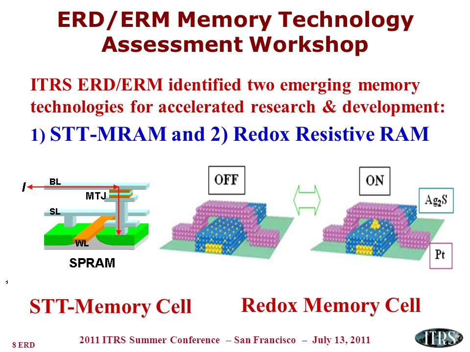 8 ERD 2011 ITRS Summer Conference – San Francisco – July 13, 2011 ERD/ERM Memory Technology Assessment Workshop ITRS ERD/ERM identified two emerging memory technologies for accelerated research & development: 1) STT-MRAM and 2) Redox Resistive RAM Redox Memory Cell STT-Memory Cell