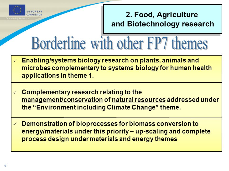 11 Pillar 2 Food, health and well-being ensures continuity of FP6 Food quality and safety research New: Pillar 1 Sustainable production and management of biological resources and pillar 3 Life sciences and biotech for sustainable non-food products and processes Some topics under pillar 1&3 partly financed in FP4 and FP5 (BIOTECH, FAIR, QoL, etc.), but FP6 efforts scattered and not of sufficient critical mass (some activities under materials, energy and environment) providing no synergies Technology platforms in the area of plant biotechnology, animal breeding, global animal health, forestry, food and industrial biotechnology 2.