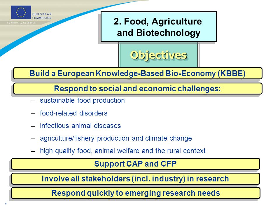 4 2. Food, Agriculture and Biotechnology 2.